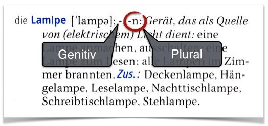 deutsche Substantive lernen