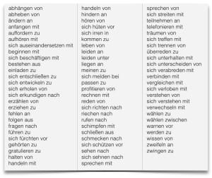 Liste Verben Mit Pr Position Und Dativ Beste Tipps Zum Deutsch Lernen
